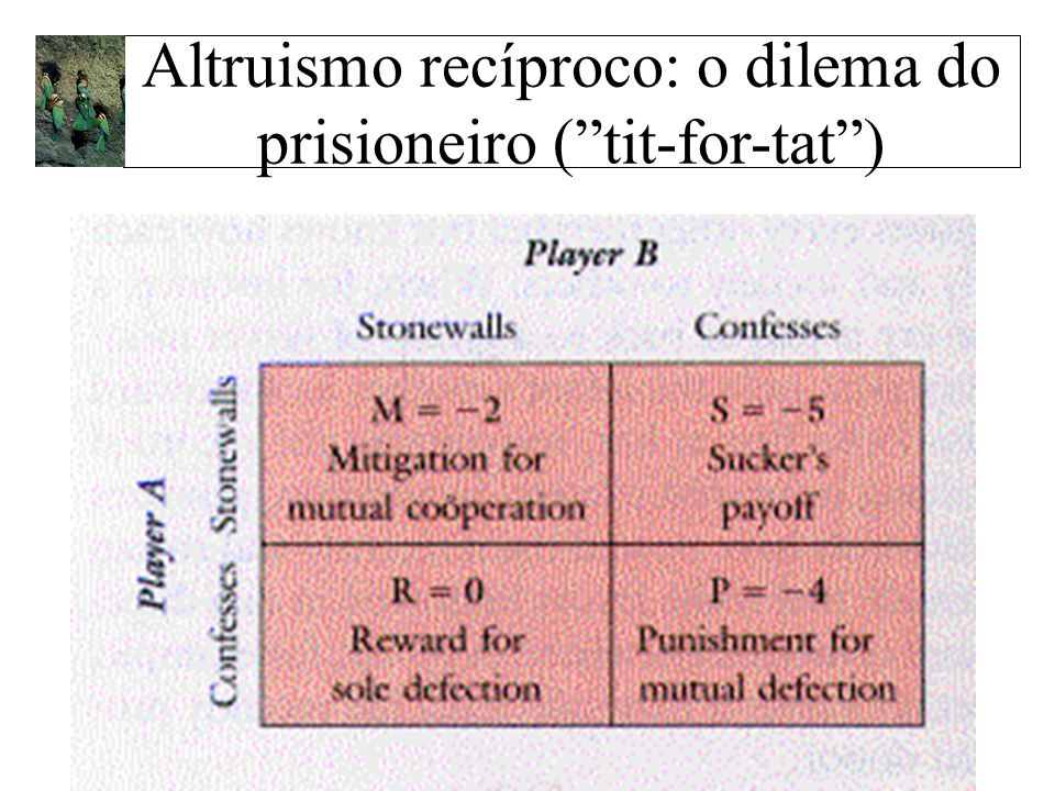 Altruismo recíproco: o dilema do prisioneiro ( tit-for-tat )