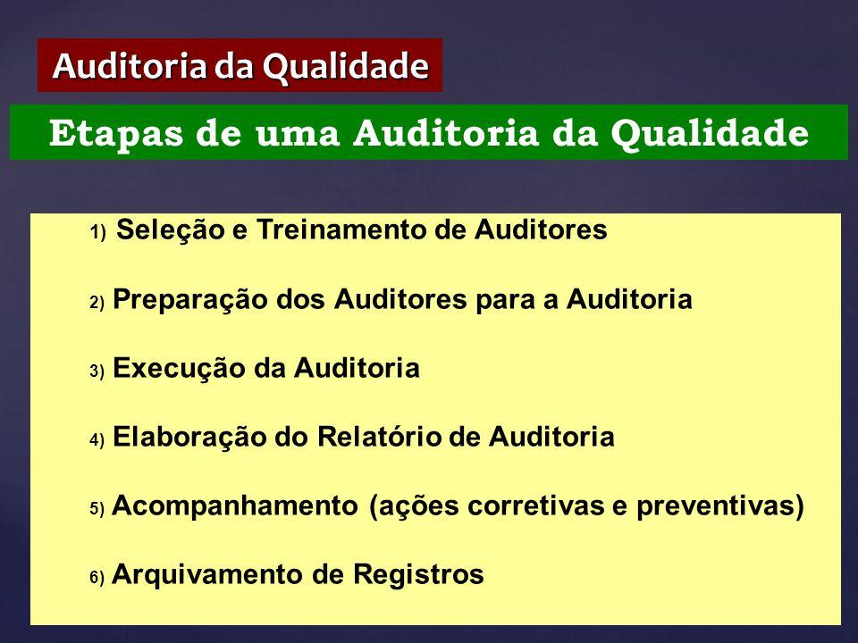 Auditoria da Qualidade Etapas de uma Auditoria da Qualidade