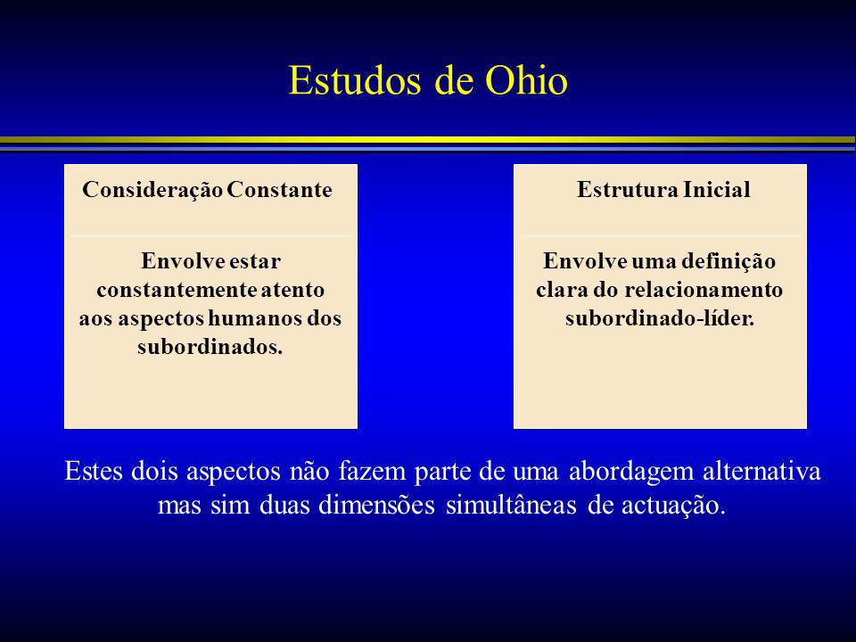 Estudos de Ohio Consideração Constante. Estrutura Inicial. Envolve estar constantemente atento aos aspectos humanos dos subordinados.
