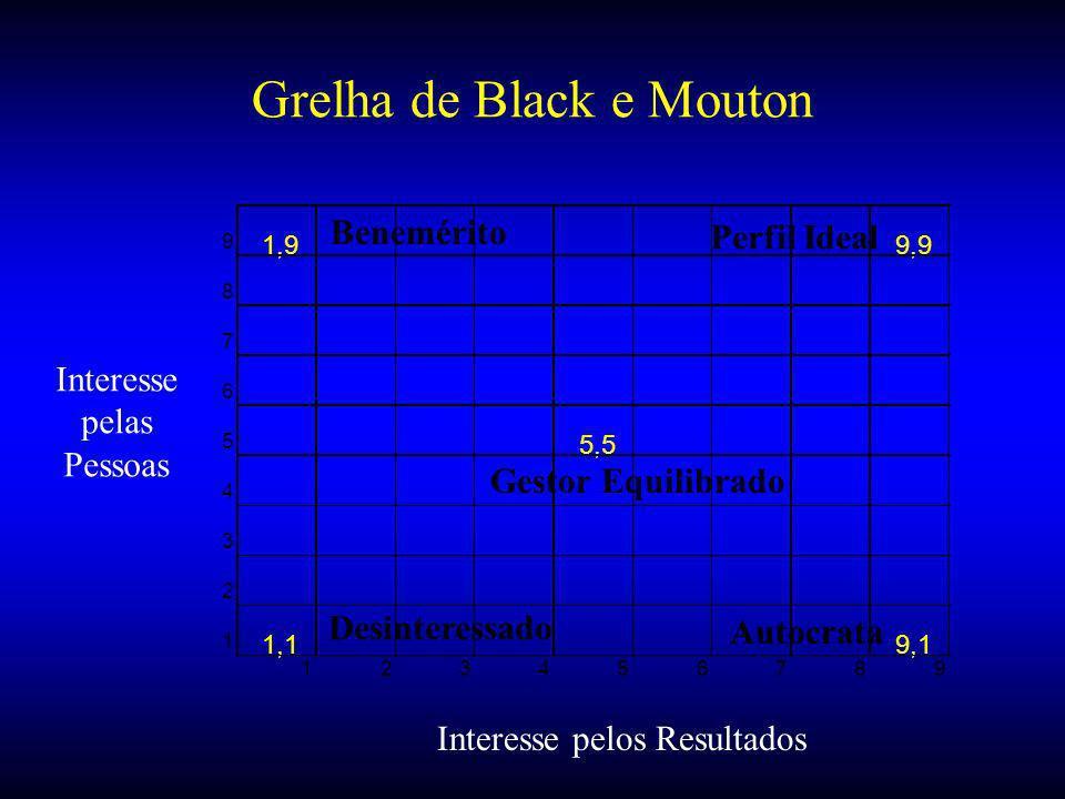 Grelha de Black e Mouton