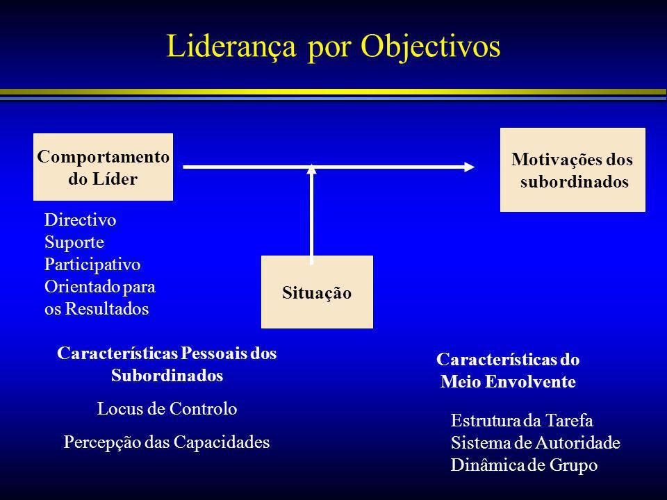 Liderança por Objectivos