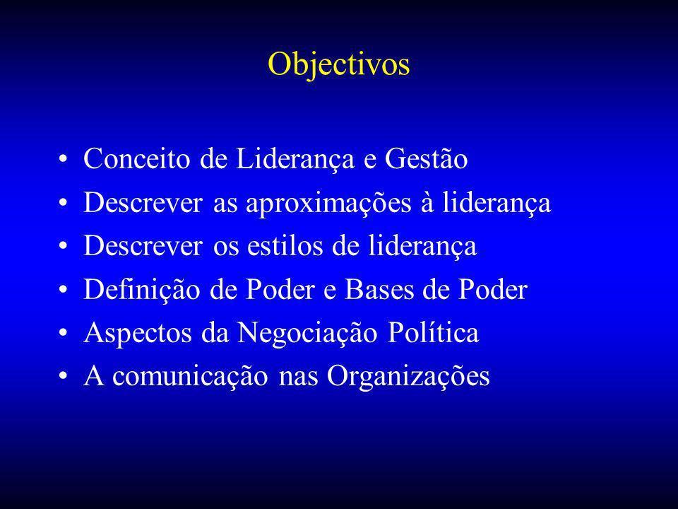Objectivos Conceito de Liderança e Gestão