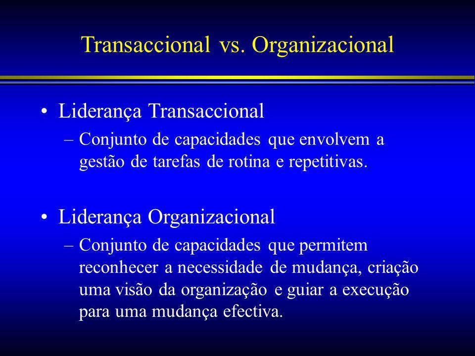 Transaccional vs. Organizacional