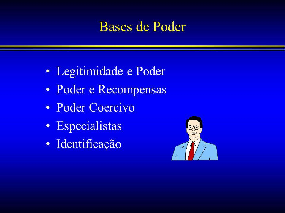 Bases de Poder Legitimidade e Poder Poder e Recompensas Poder Coercivo