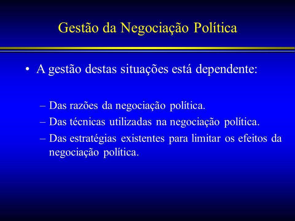Gestão da Negociação Política
