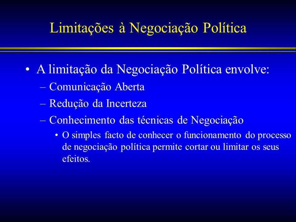 Limitações à Negociação Política