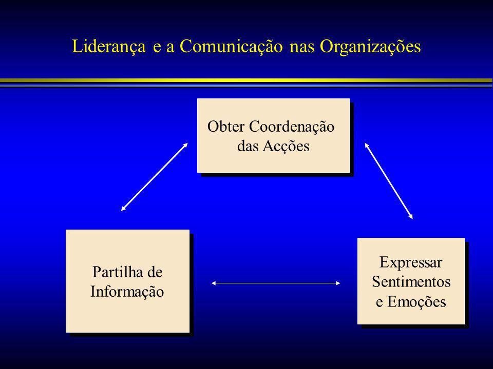 Liderança e a Comunicação nas Organizações