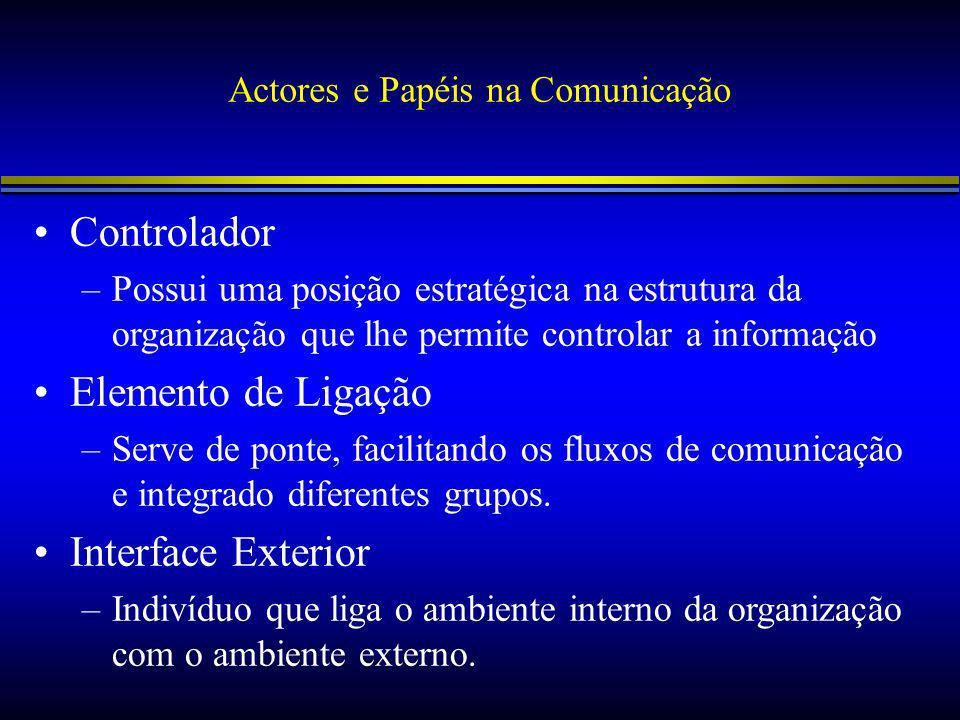Actores e Papéis na Comunicação