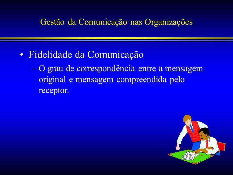 Gestão da Comunicação nas Organizações