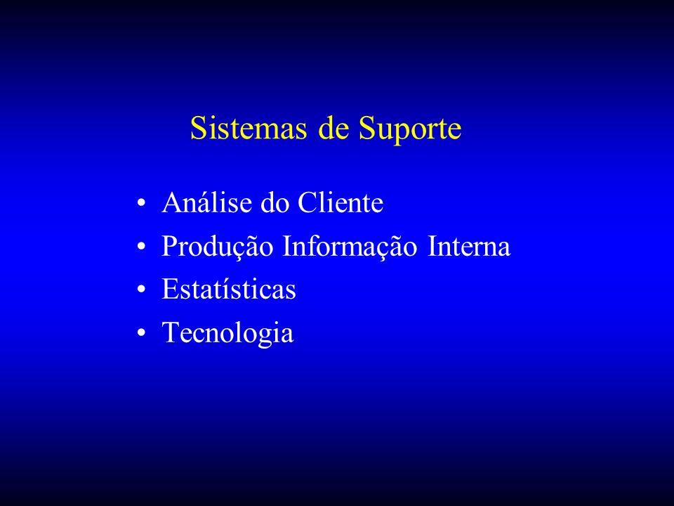 Sistemas de Suporte Análise do Cliente Produção Informação Interna