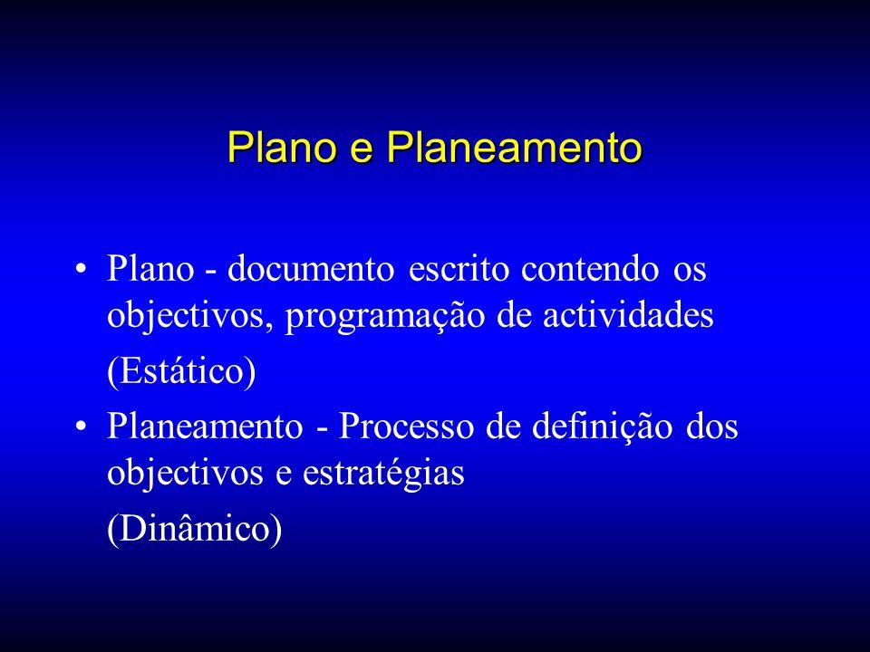 Plano e Planeamento Plano - documento escrito contendo os objectivos, programação de actividades. (Estático)