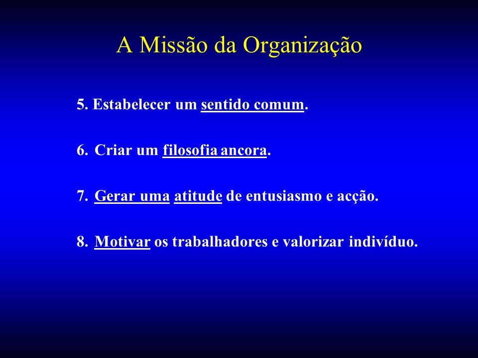 A Missão da Organização