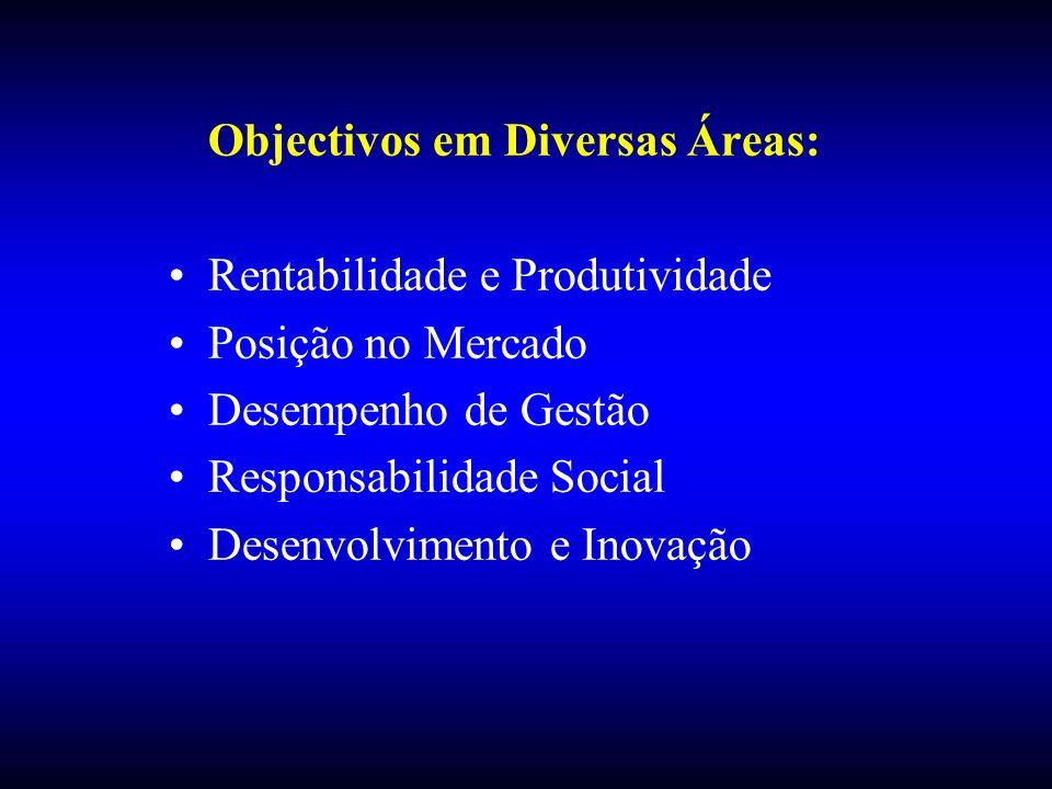 Objectivos em Diversas Áreas: