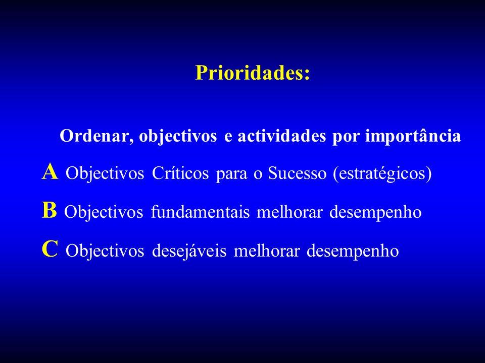 A Objectivos Críticos para o Sucesso (estratégicos)