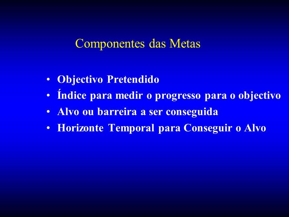 Componentes das Metas Objectivo Pretendido