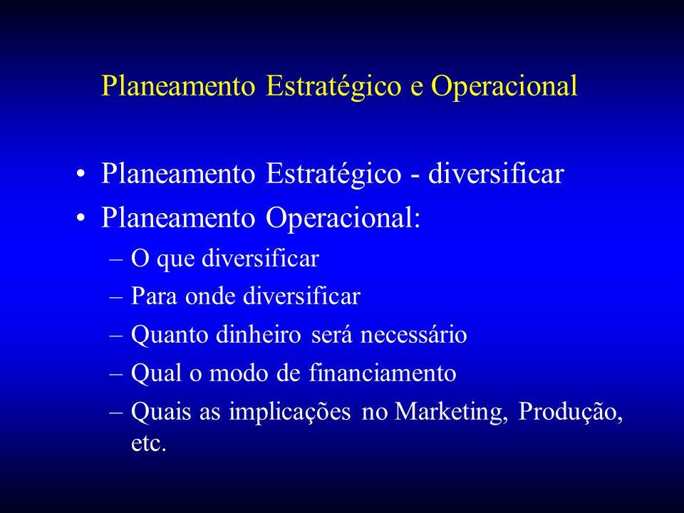 Planeamento Estratégico e Operacional