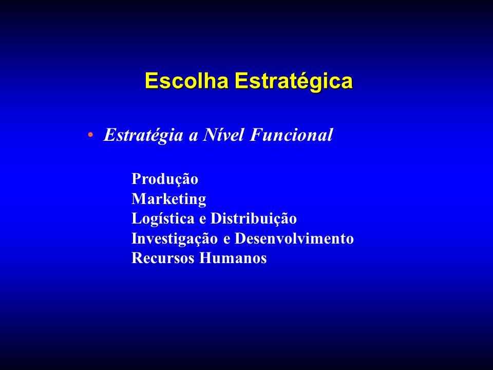 Escolha Estratégica Estratégia a Nível Funcional Produção Marketing