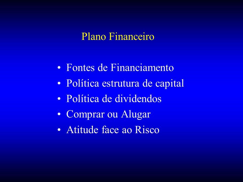 Plano Financeiro Fontes de Financiamento. Política estrutura de capital. Política de dividendos. Comprar ou Alugar.