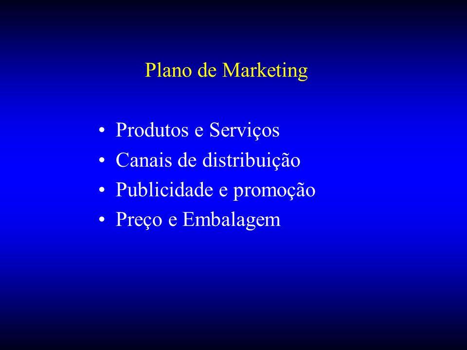 Plano de MarketingProdutos e Serviços.Canais de distribuição.