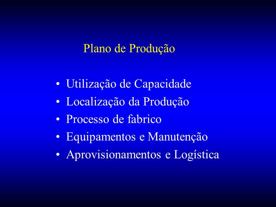 Plano de ProduçãoUtilização de Capacidade. Localização da Produção. Processo de fabrico. Equipamentos e Manutenção.
