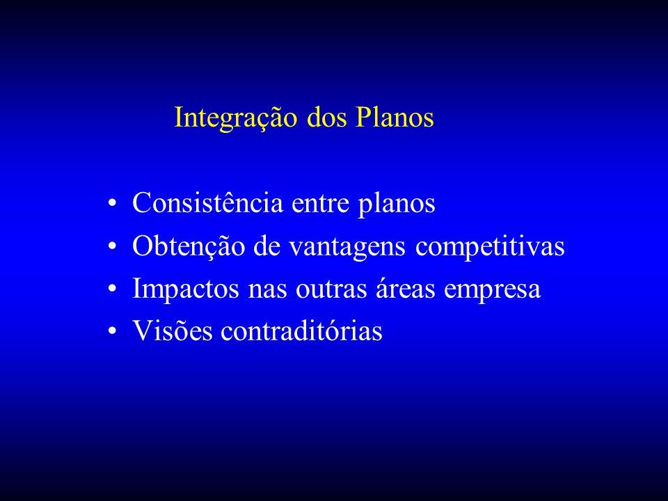 Integração dos Planos Consistência entre planos. Obtenção de vantagens competitivas. Impactos nas outras áreas empresa.