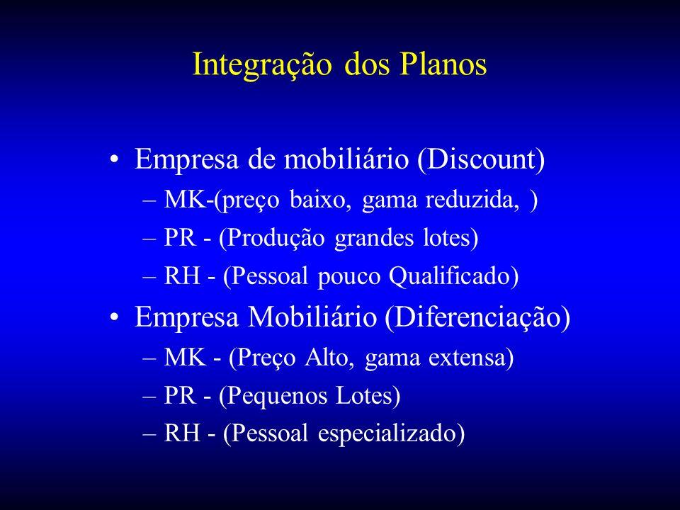 Integração dos Planos Empresa de mobiliário (Discount)