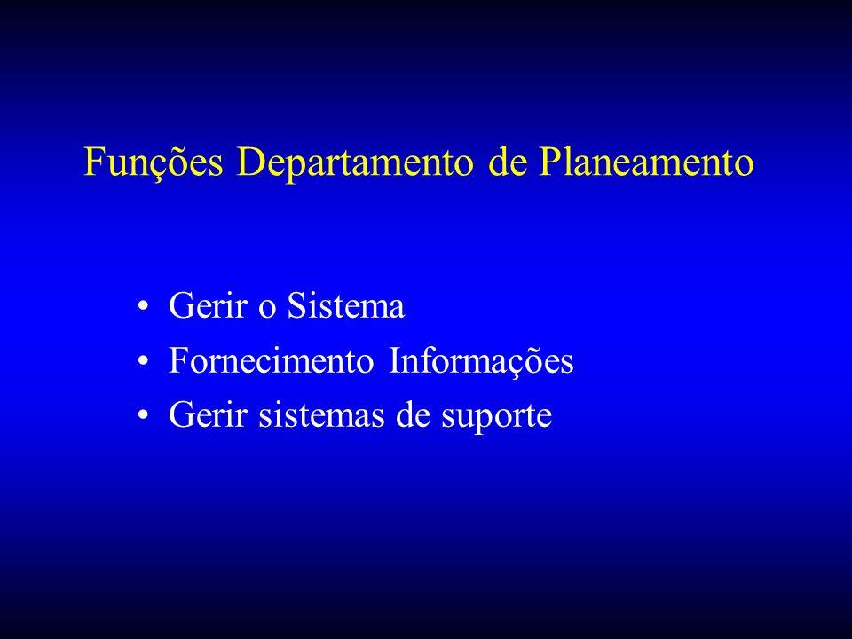 Funções Departamento de Planeamento