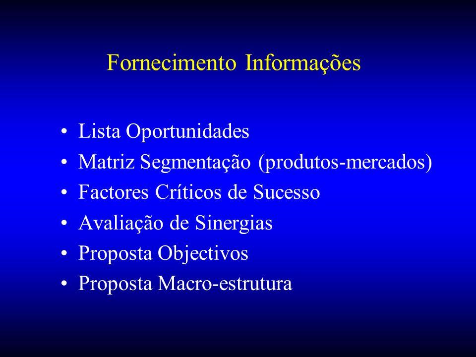 Fornecimento Informações