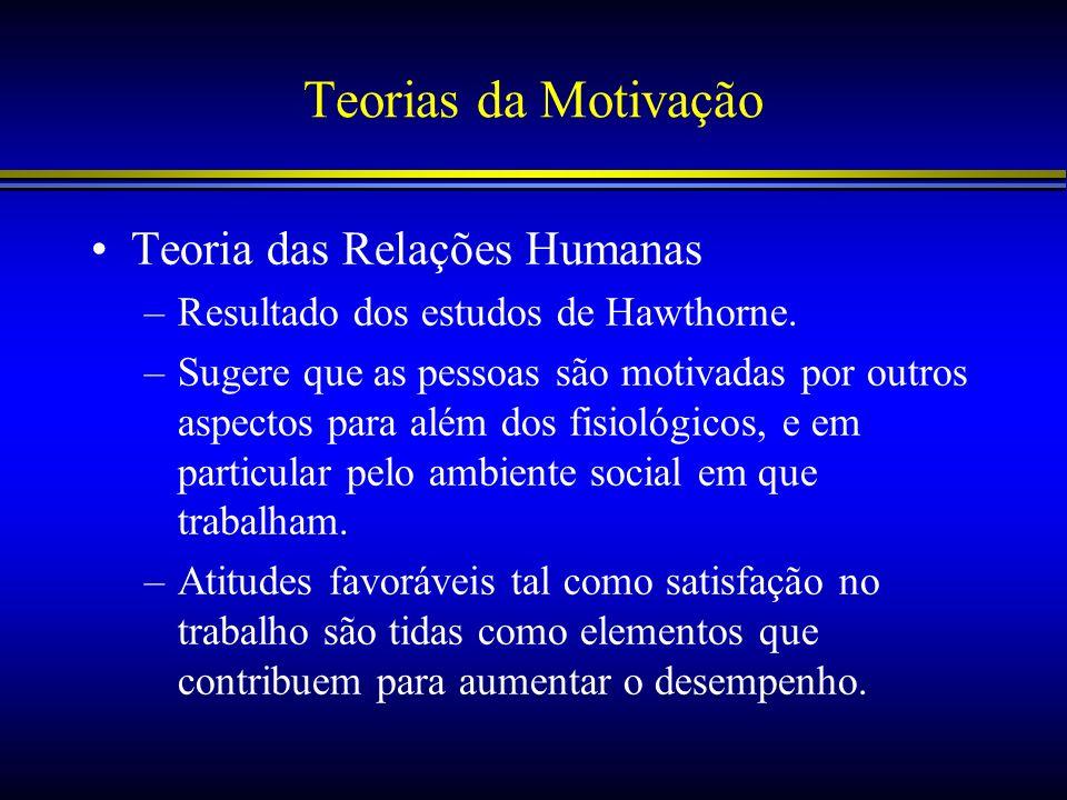 Teorias da Motivação Teoria das Relações Humanas