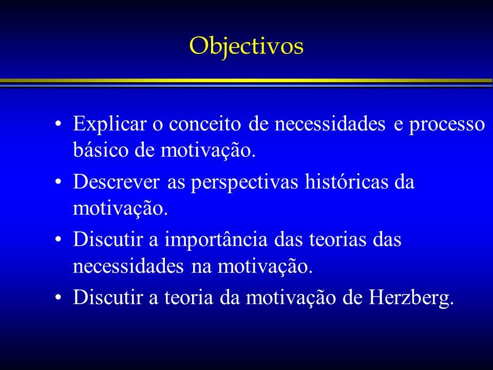 Objectivos Explicar o conceito de necessidades e processo básico de motivação. Descrever as perspectivas históricas da motivação.