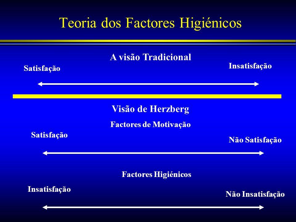 Teoria dos Factores Higiénicos