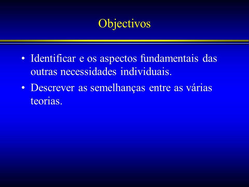 ObjectivosIdentificar e os aspectos fundamentais das outras necessidades individuais.