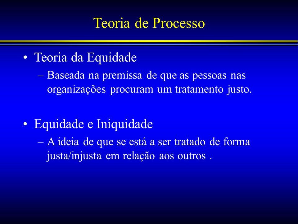 Teoria de Processo Teoria da Equidade Equidade e Iniquidade