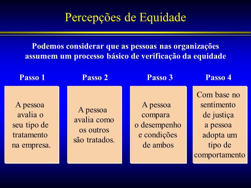 Percepções de Equidade