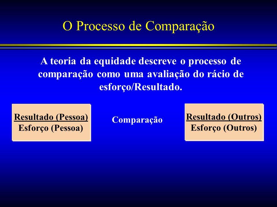 O Processo de Comparação