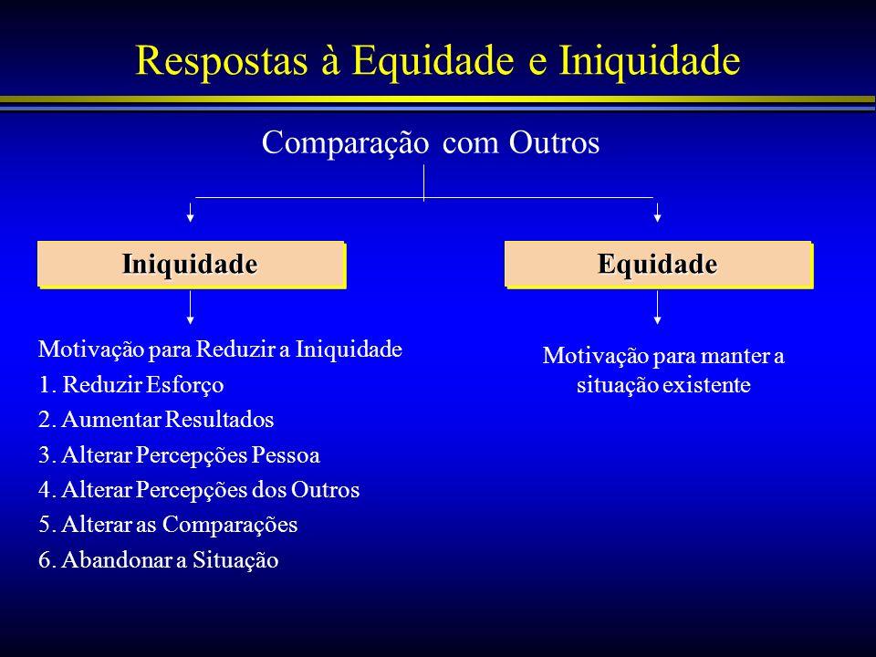 Respostas à Equidade e Iniquidade