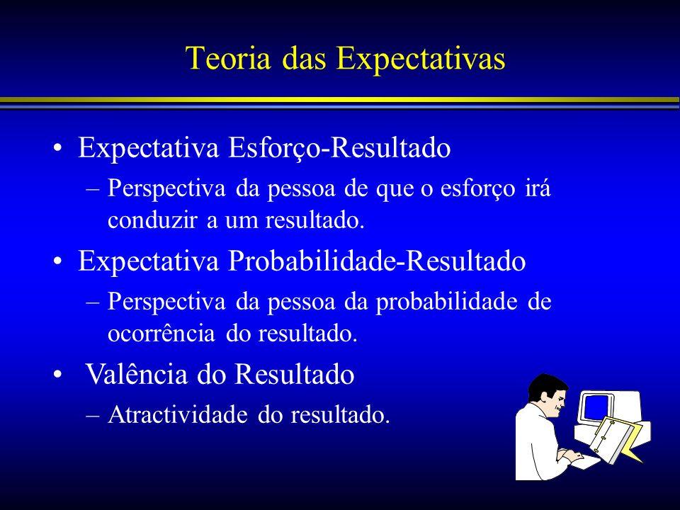 Teoria das Expectativas