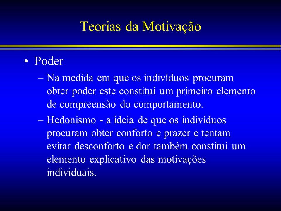 Teorias da Motivação Poder