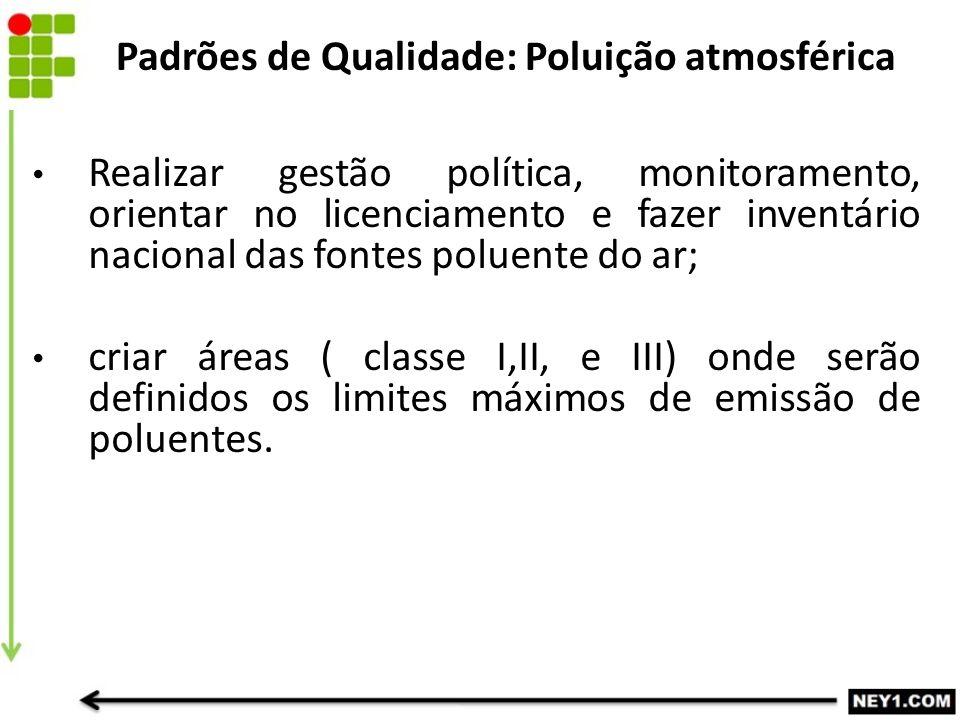 Padrões de Qualidade: Poluição atmosférica