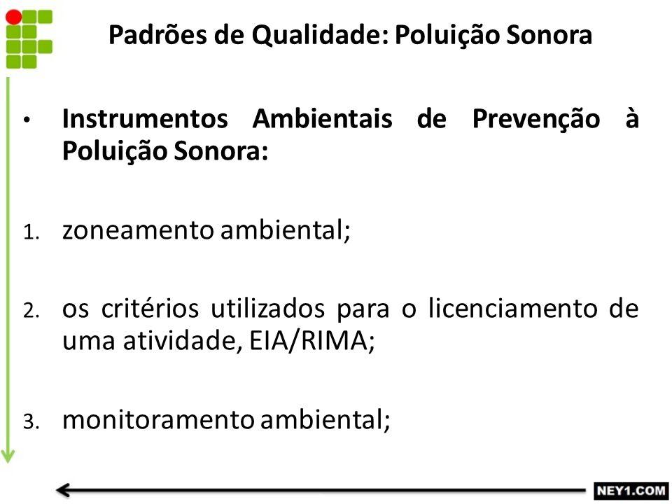 Padrões de Qualidade: Poluição Sonora