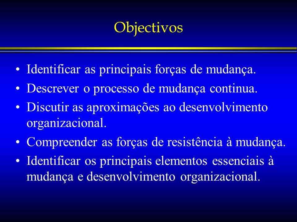Objectivos Identificar as principais forças de mudança.