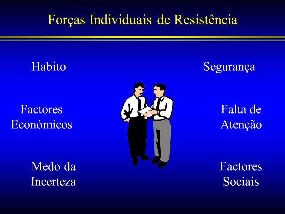 Forças Individuais de Resistência