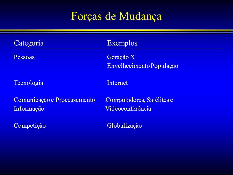 Forças de Mudança Categoria Exemplos Pessoas Geração X