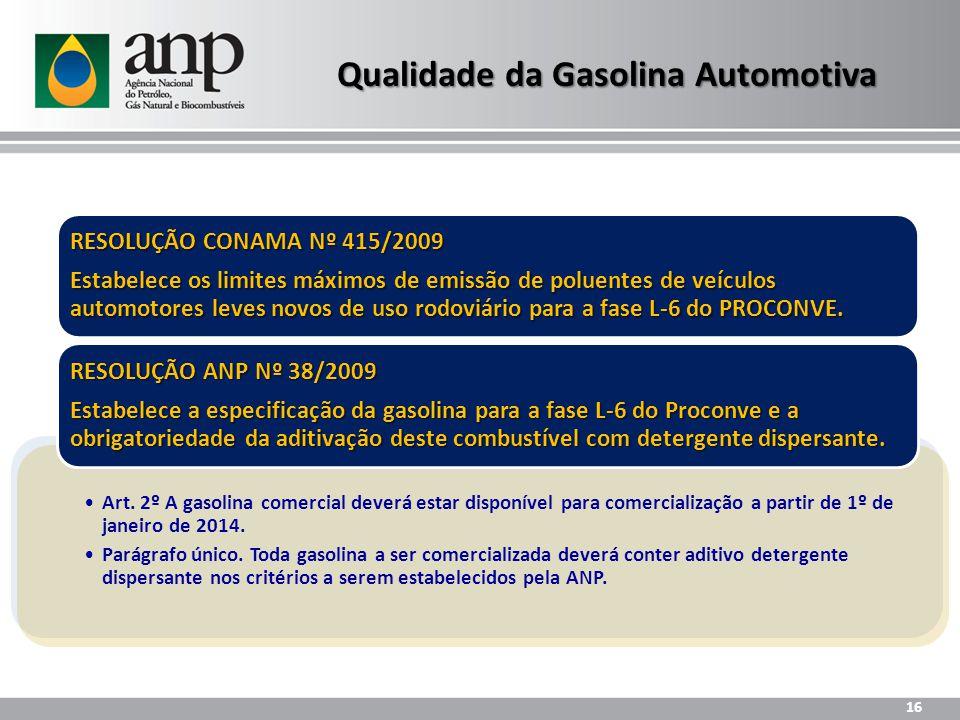 Qualidade da Gasolina Automotiva