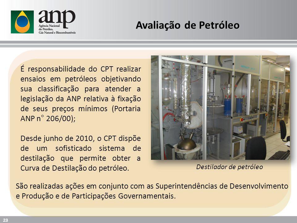 Destilador de petróleo