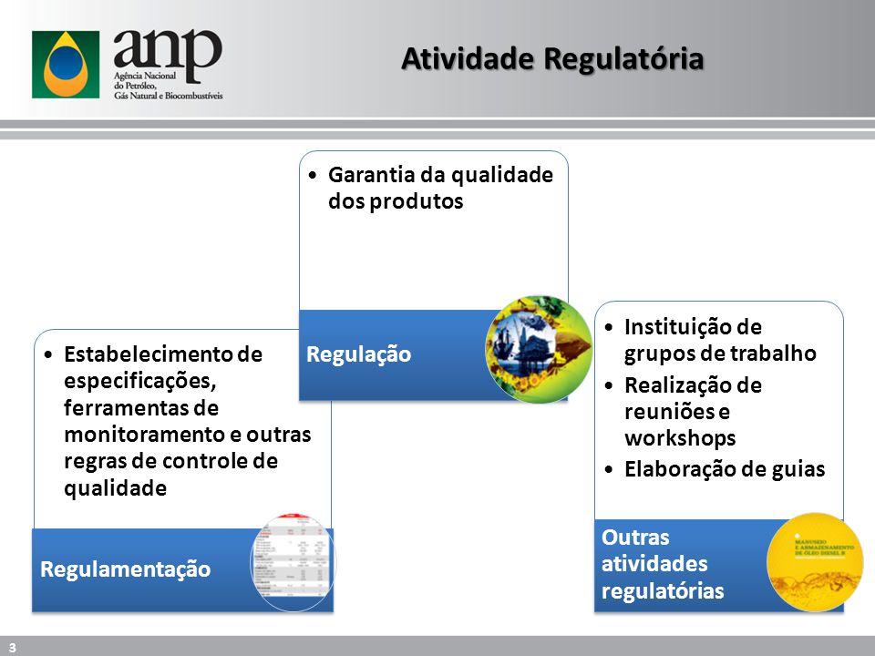 Atividade Regulatória