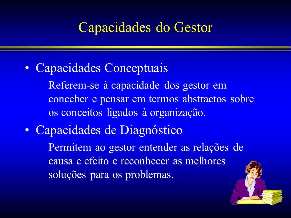 Capacidades do Gestor Capacidades Conceptuais