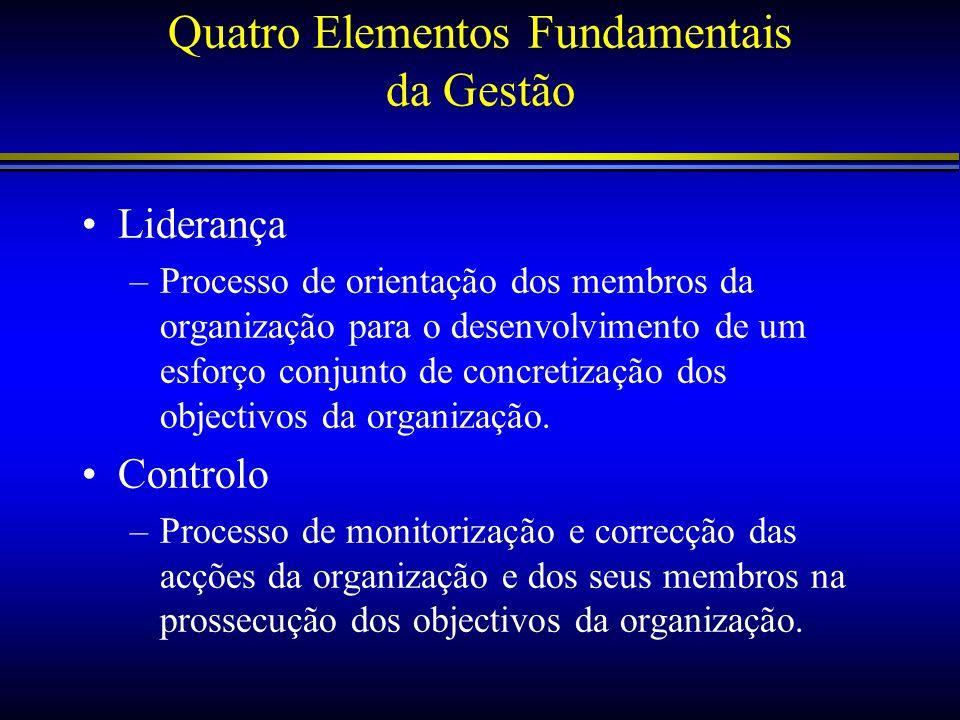 Quatro Elementos Fundamentais da Gestão