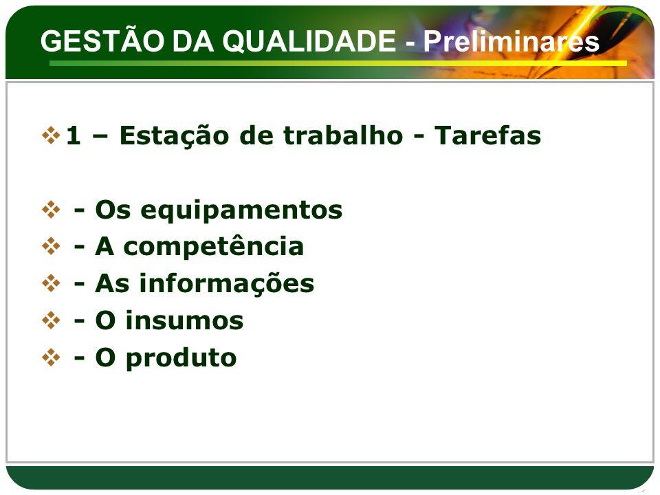 GESTÃO DA QUALIDADE - Preliminares