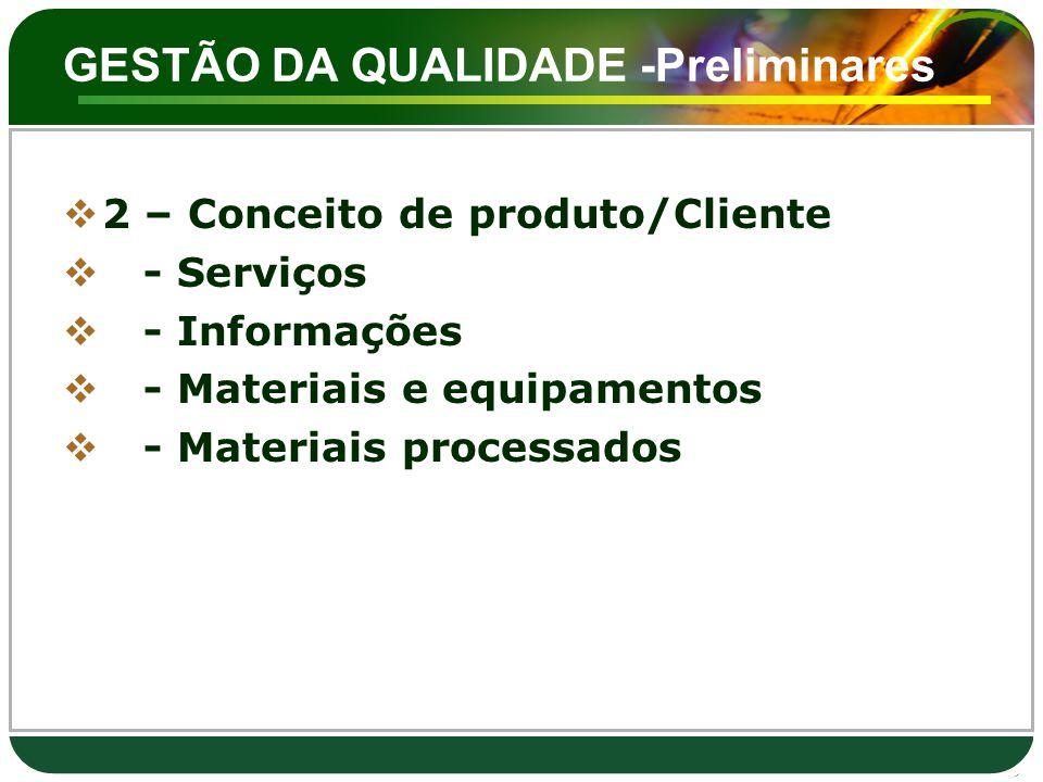 GESTÃO DA QUALIDADE -Preliminares